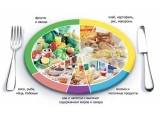 Грин Хаус - иконка «питание» в Болохово